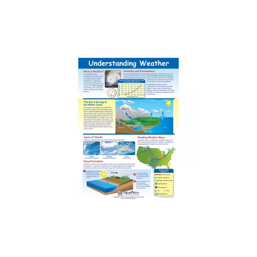 understanding weather In this video lesson you will learn about how air masses with different characteristics create weather fronts you will also identify the.