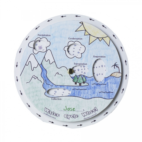 Water Cycle Wheel Activity Kit