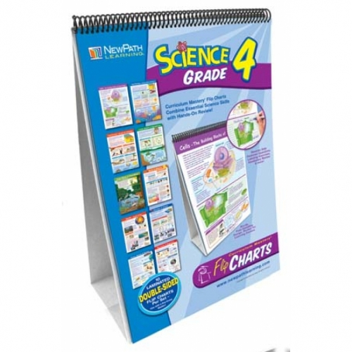 4th Grade Science Curriculum Flip Chart
